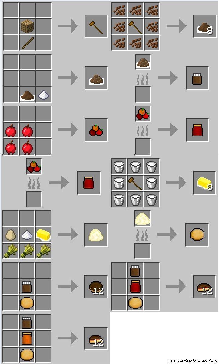 что можно сделать в игре майнкрафт версия 14